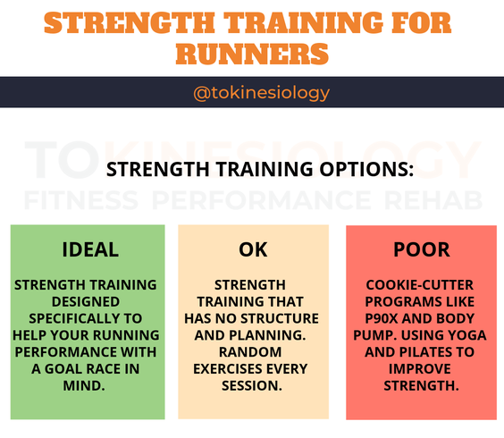 STRENGTH TRAINING FOR RUNNERS IN TORONTO - TO KINESIOLOGY